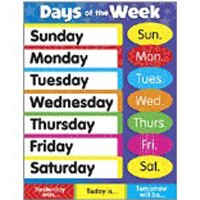 Learning Chart:Days of the Week T38203