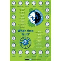 Poster: What Time Is It? (NE)